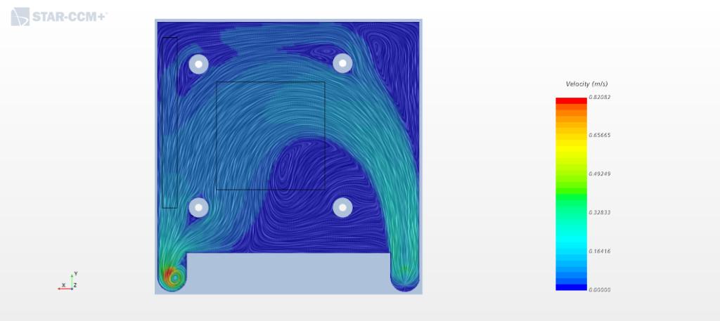 Convolution of fluid velocity vectors.